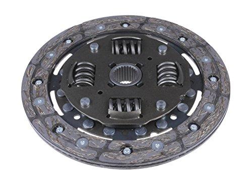 Amazon blueprint clutch disc adn13172 automotive malvernweather Images