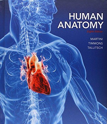 Human Anatomy W/Modified Access