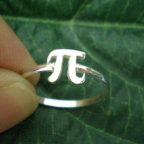 Pi Symbol Ring Phi Symbol Jewelry Pi Day Gift Idea For Teacher