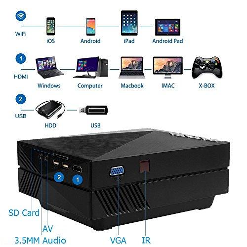 Ezapor wireless display mini projector gm60a wifi 130 inch for Mini projector usa