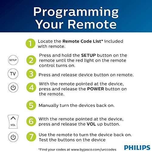 Philips Universal Remote Control for Samsung, Vizio, LG, Sony, Sharp, Roku,  Apple TV, RCA, Panasonic, Smart TVs, Streaming Players, Blu-ray, DVD,