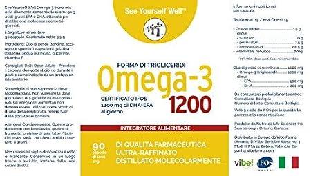 trigliceridi a 190
