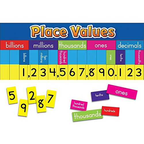 Really Good Stuff Place Values Banner with Magnetic Pieces - Students Learn To Identify Place Values and Gain Confidence Reading Numbers - Fun & Interactive Tool Helps Teach Number-Building Concepts by Really Good Stuff