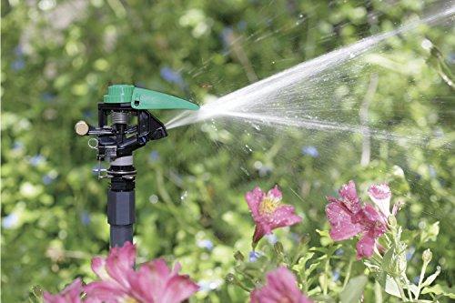 Irrigation Sprinkler Heads
