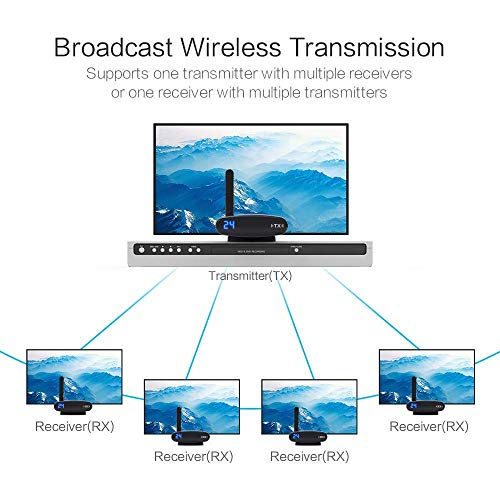 2 VR+robot+Wireless+Transmitter+Transmission+PC+Projector