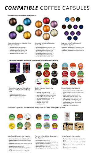 Never Run Out of Coffee - WePlenish Java - Smart Coffee Pod Holder with Amazon Dash Replenishment Built In | Nespresso Capsule and Keurig K-Cup Holder - Black by WePlenish (Image #2)