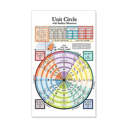 Unit Circle - CafePress - Unit Circle - 20x12 Wall Decal, Vinyl Wall Peel, Reusable Wall Cling