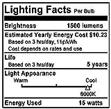 12V 15W LED Spa Light Bulb, 1500LM 6000K Daylight