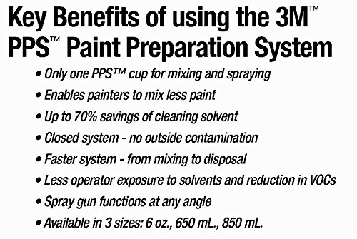 3M 16000 PPS Standard Size Kit with 200 Micron Filters by PPS (Image #3)