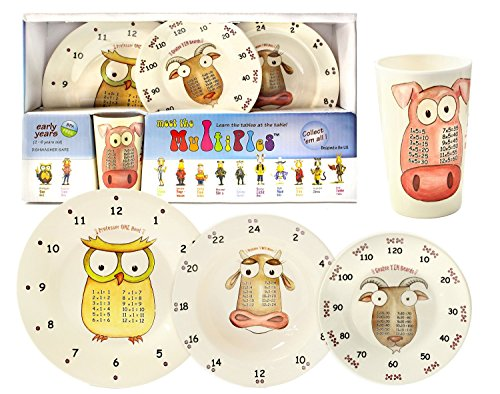 The Multiples Early Years Times Table Plate Set Early Years Plates