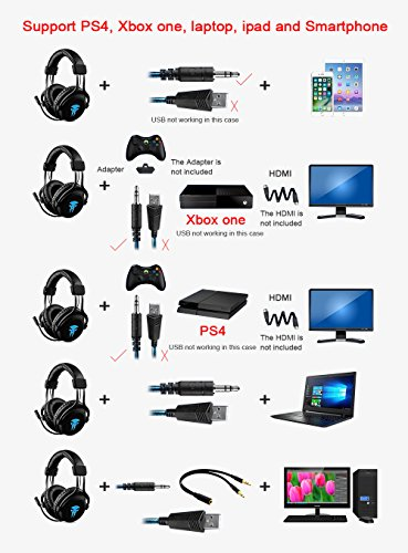 51OtT%2BYC72L - Gaming-Headset-for-Xbox-One-PS4PC-Senders-71-Channel-Virtual-Surround-Sound-Over-Ear-Headphones-with-Mic-35MM-Jack-for-Smart-phone-Laptops-Computer