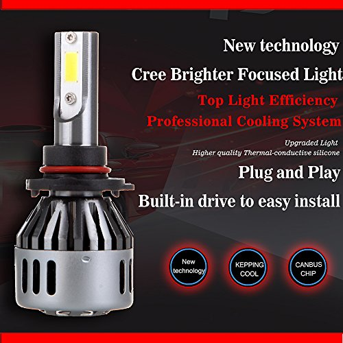 Headlight-Bulb-CCIYU-360-Degree-Cree-All-In-One-Lights-Conversion-Kit-8000Lm-72W-6000K-White-Focus-Light-1-Year-Warranty2pcs