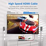4K HDMI Cable 6.6FT-2PACK, Highwings High Speed