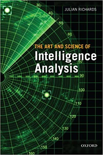 Image result for intelligence analysis