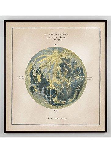 - Antique Lunar Moon Vintage Astronmy Art Print