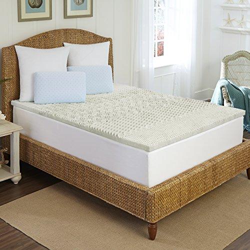 (Rio Home Fashions MFT-307-9TXL 5 Zone 1.5 inch Memory Foam Mattress Topper, Twin XL, White)