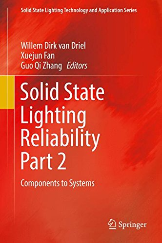 Solid State Led Lighting Systems - 8