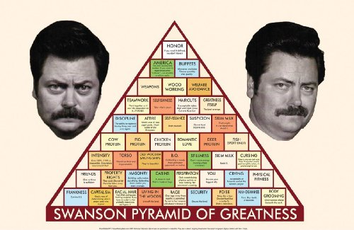 11x17 Poster Print Parks and Recreation Swanson Pyramid of Greatness Television Poster Print ()