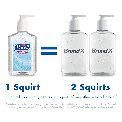 Purell TFX Refill, 5485-04 - Waterless Surgical Scrub (1200 mL) - 4 Pack by Purell (Image #6)