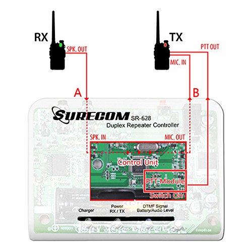 Mcbazel Surecom SR-628 Cross Band Duplex Repeater Controller with 2 x K Plug 46-K Cable for Kenwood Baofeng PUXING WOUXUN QUANSHENG 4350442566