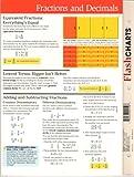 Fractions and Decimals (FlashCharts)
