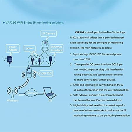 Xbox PSS Camera IP g Wireless Router KKmoon WIFI Pont sans fil 802.11b VoIP