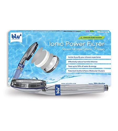 Blu Ionic Power Filter: Soffione doccia hi-tech e sistema filtro in un solo articolo, è in grado di filtrare metalli pesanti, cloro e sporco, efficace anche con pressione bassa, risparmia acqua senza pregiudicare il pieno piacere della doccia - Il nuovo st