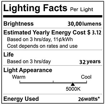 26W 3000LM LED Wall Pack Light, 120-277Vac 5000K Daylight, Photocell Dusk to Dawn Wall Pack, 150-250W MH/Hps Replacement, Outdoor Security Lighting Fixtures, Clear Lens (Bronze)