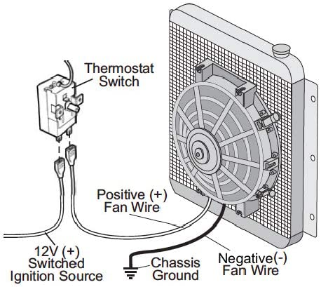 [DIAGRAM_1JK]  Amazon.com: American Volt Adjustable Temperature Thermostat Dual 12 Volt  Electric Radiator Fan Relay Switch Wiring Kit Car Truck: Automotive | 12 Volt Fan Relay Wiring Diagram |  | Amazon.com