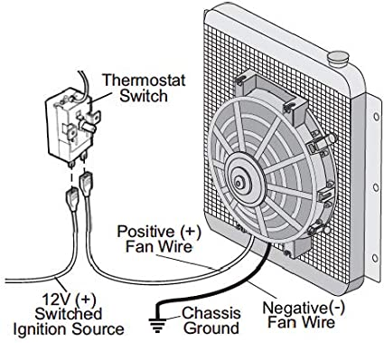 Wiring Diagram Cooling Fan Relay Switch from images-na.ssl-images-amazon.com