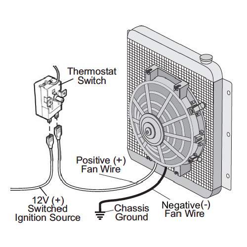 American Volt Adjustable Temperature Thermostat Dual 12 Volt Electric on