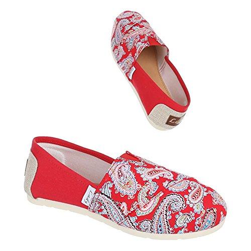 Ital-Design - Zapatillas de casa Mujer Rojo - Rot 1