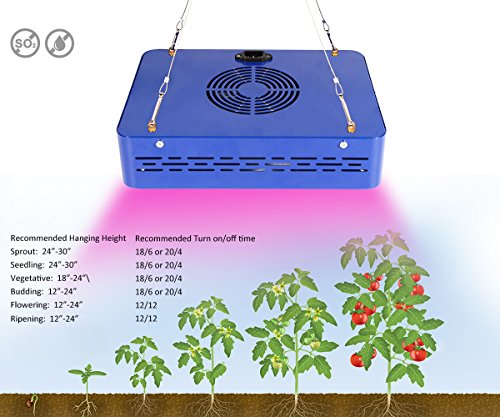 51Owho X64L - MEIZHI 300W Led Grow Light Full Spectrum for Indoor Hydroponic Plants Veg and Flower