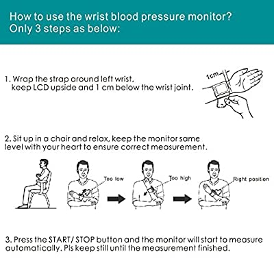 Magicfly Wrist Blood Pressure Monitor with Case, FDA Approved, Heart Zone Guidance and Irregular Heartbeat Detector, 90 Memory Capacity,Two User Modes