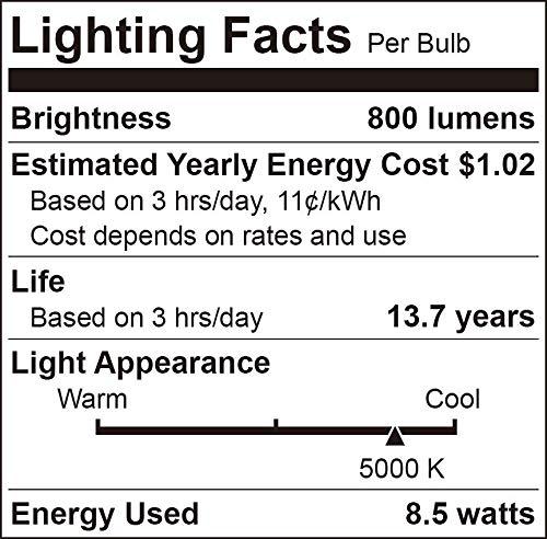 LED GU24 Base, A19 Shape, 60 Watt Equivalent (8.5W), 5000K Daylight, 800 Lumens, Non-Dimmable, 2 Pin LED Light Bulb, UL Listed, 4 Pack