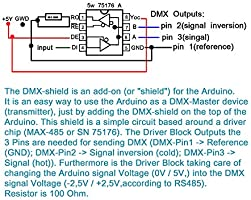 DMX Shield for Arduino (Remote Device Management Capable