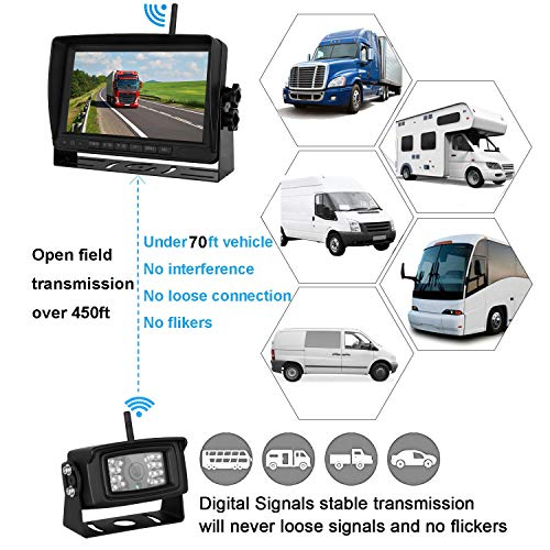 ZSMJ-Digital-Wireless-Backup-Camera-for-RVTrucksTrailerCamper-Rearview-CameraMonitor-System-RearSideFront-View-Switchable-DrivingReversing-IP69K-Waterproof-Night-Vision-Camera
