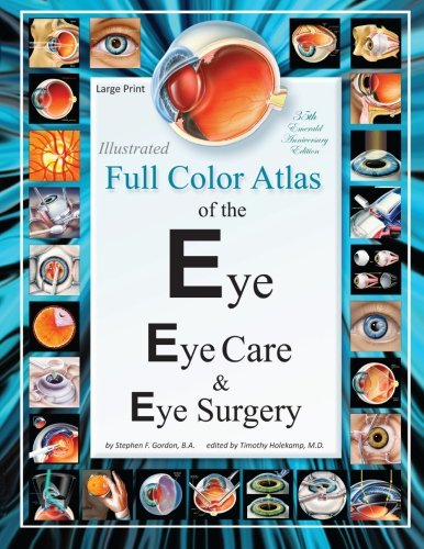 Eye Care And Surgery