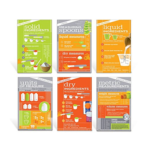- Learning Zonexpress Kitchen Math Poster Set of 6 | Classroom Posters for Family & Consumer Sciences Education Programs | Set of six, 11