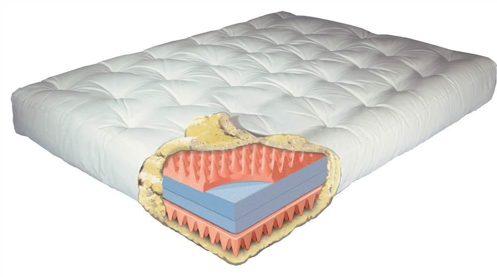 amazon    moonlight 8 inch cotton and foam futon mattress  kitchen  u0026 dining amazon    moonlight 8 inch cotton and foam futon mattress      rh   amazon