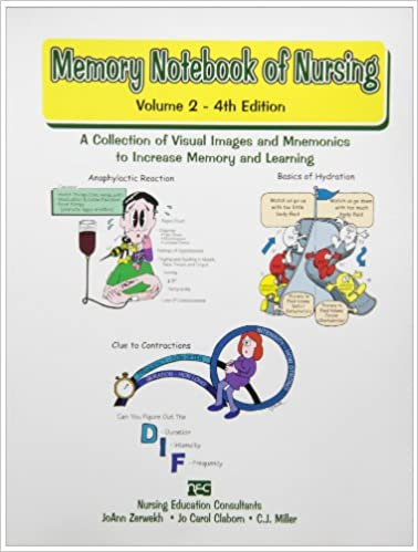 Image result for memory notebook of nursing pdf