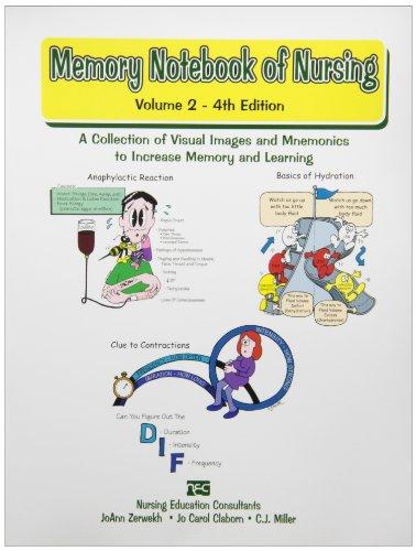 Memory Notebook Of Nursing,V.Ii