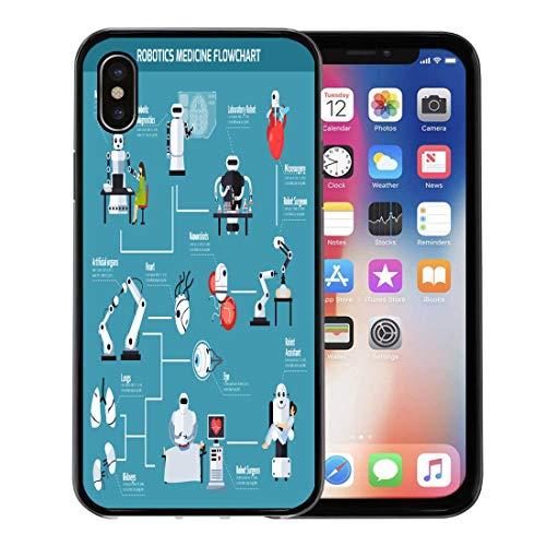or Apple iPhone Xs Case/iPhone X Case,Robotics Medicine Flowchart Information About Artificial Organs and Range Soft Rubber Border Decorative, Black ()