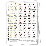 Daniel Smith Watercolor 238 Dot Color Chart