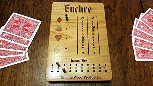 Euchre Score Board