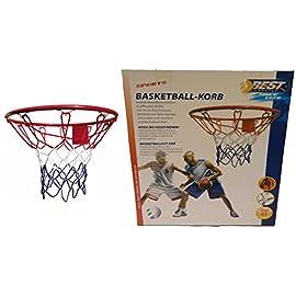 5fde509dcad6 Migliori Attrezzatura da basket