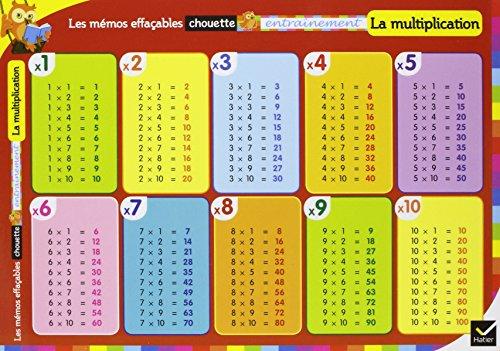 Les mémos effaçables - La Multiplication