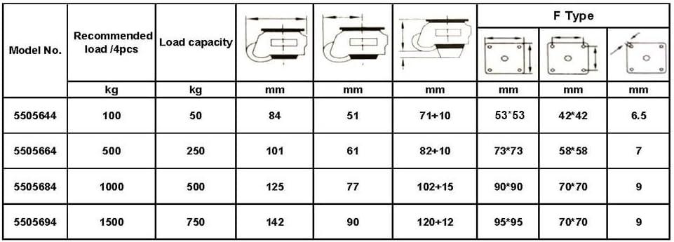 Heavy Duty machine partie mise /à niveau de roue Roulettes Gd-60/F Lot de 4
