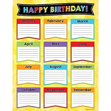 Amazon Carson Dellosa Celebrate Learning Birthday Decorative