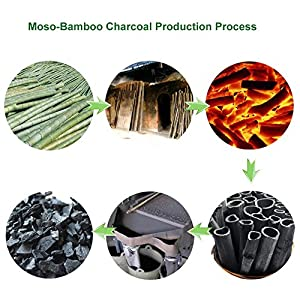 HUANLEMAI 4-Pack x 250g Natural Activated Moso-bamboo Charcoal Air Purifying Bags, Fragrance Free, Chemical Free, Odor Eliminator Dehumidifier Purifier Absorb Moisture for Home, Kitchen, Closet, Car